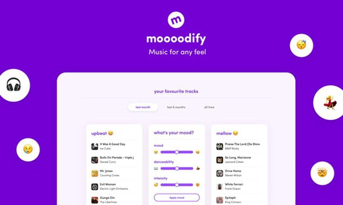 Moooodify: Aplicación que da orden a la música de Spotify según el estado de ánimo